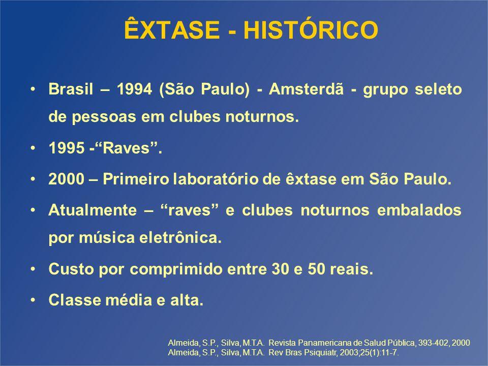 """ÊXTASE - HISTÓRICO Brasil – 1994 (São Paulo) - Amsterdã - grupo seleto de pessoas em clubes noturnos. 1995 -""""Raves"""". 2000 – Primeiro laboratório de êx"""