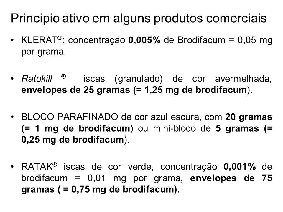 Principio ativo em alguns produtos comerciais KLERAT ® : concentração 0,005% de Brodifacum = 0,05 mg por grama. Ratokill ® iscas (granulado) de cor av