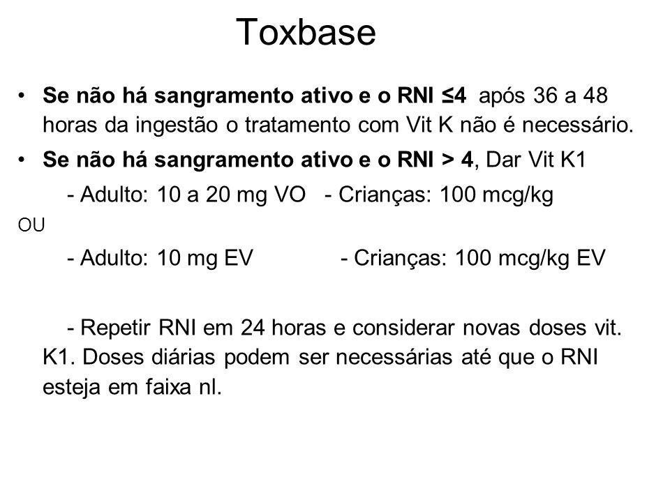 Toxbase Se não há sangramento ativo e o RNI ≤4 após 36 a 48 horas da ingestão o tratamento com Vit K não é necessário. Se não há sangramento ativo e o