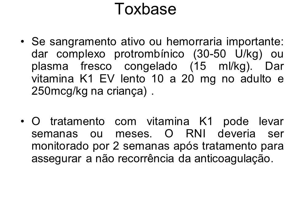 Toxbase Se sangramento ativo ou hemorraria importante: dar complexo protrombínico (30-50 U/kg) ou plasma fresco congelado (15 ml/kg). Dar vitamina K1