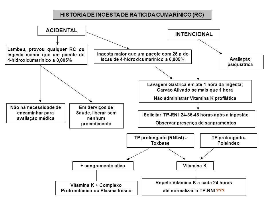 HISTÓRIA DE INGESTA DE RATICIDA CUMARÍNICO (RC) ACIDENTAL INTENCIONAL Lambeu, provou qualquer RC ou ingesta menor que um pacote de 4-hidroxicumarínico
