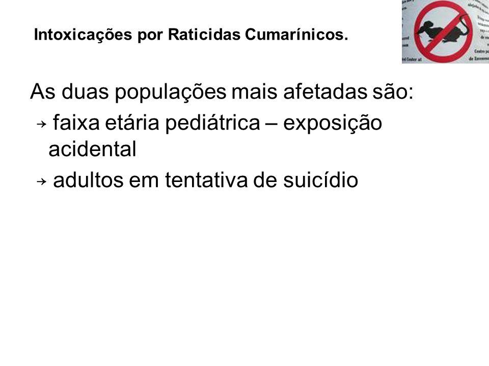 As duas populações mais afetadas são: → faixa etária pediátrica – exposição acidental → a dultos em tentativa de suicídio Intoxicações por Raticidas C