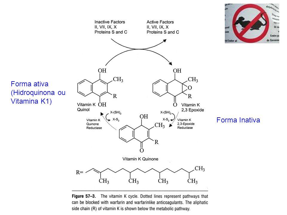 Forma ativa (Hidroquinona ou Vitamina K1) Forma Inativa