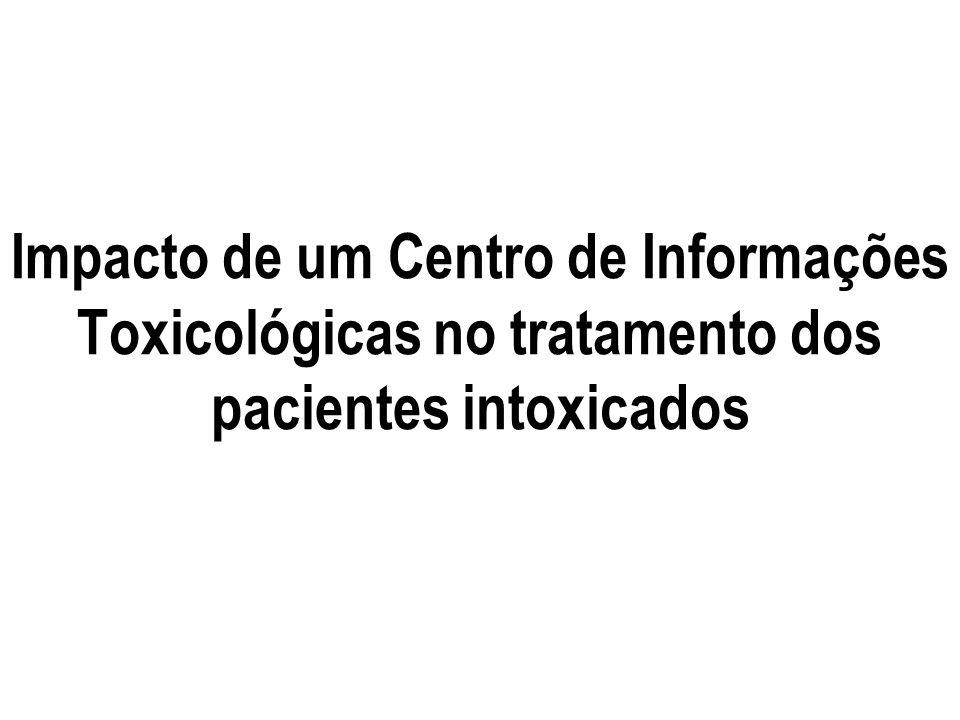 Impacto de um Centro de Informações Toxicológicas no tratamento dos pacientes intoxicados