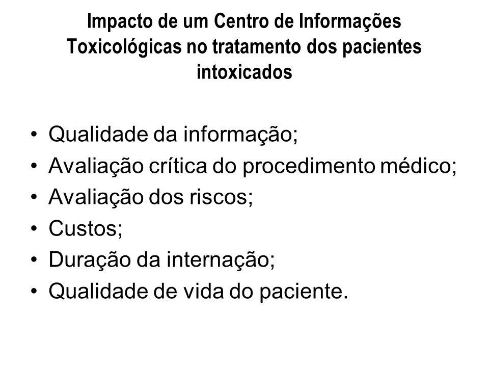 Impacto de um Centro de Informações Toxicológicas na redução do tempo de internação hospitalar de pacientes intoxicados: coorte retrospectiva Taís Galvão Programa de Mestrado Profissional de Saúde Baseada em Evidências da Universidade Federal de São Paulo (UNIFESP)