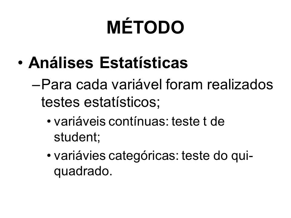 Análises Estatísticas –Para cada variável foram realizados testes estatísticos; variáveis contínuas: teste t de student; variávies categóricas: teste do qui- quadrado.
