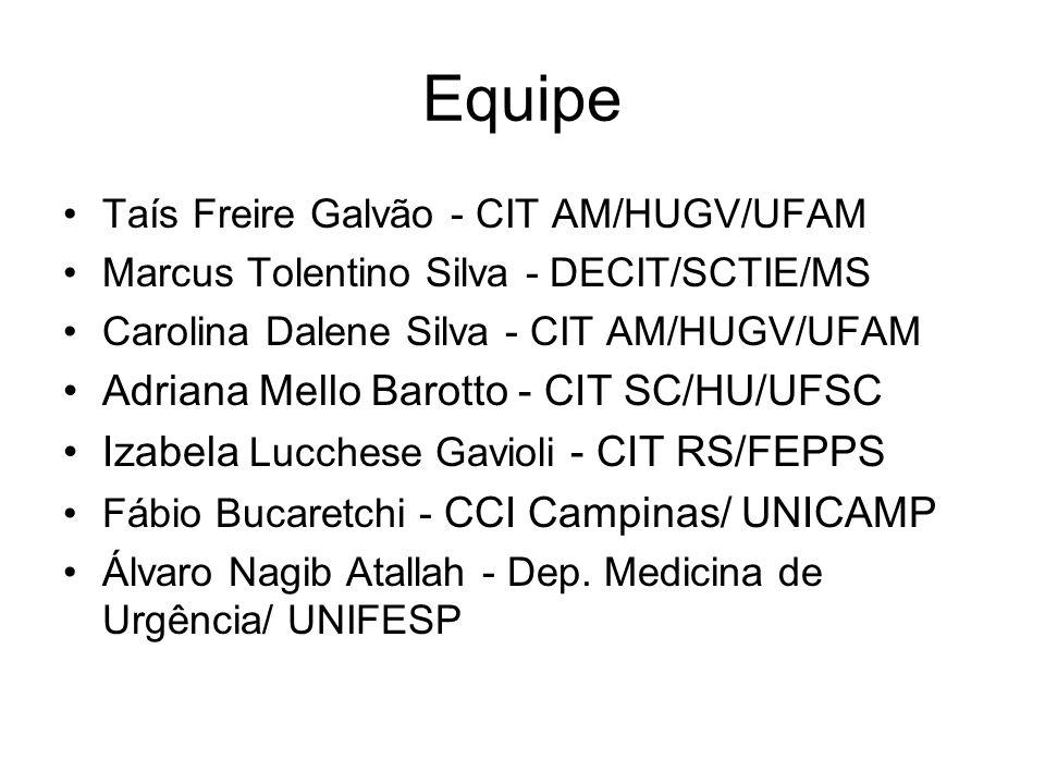 Equipe Taís Freire Galvão - CIT AM/HUGV/UFAM Marcus Tolentino Silva - DECIT/SCTIE/MS Carolina Dalene Silva - CIT AM/HUGV/UFAM Adriana Mello Barotto - CIT SC/HU/UFSC Izabela Lucchese Gavioli - CIT RS/FEPPS Fábio Bucaretchi - CCI Campinas/ UNICAMP Álvaro Nagib Atallah - Dep.