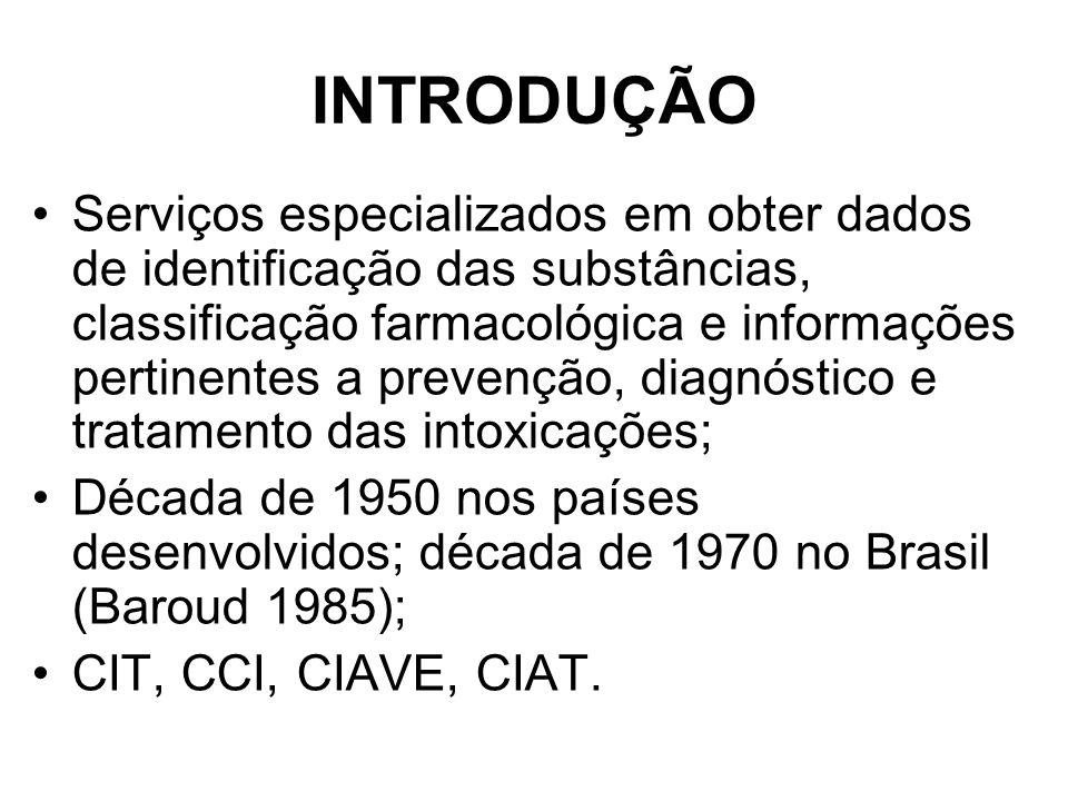 INTRODUÇÃO Serviços especializados em obter dados de identificação das substâncias, classificação farmacológica e informações pertinentes a prevenção, diagnóstico e tratamento das intoxicações; Década de 1950 nos países desenvolvidos; década de 1970 no Brasil (Baroud 1985); CIT, CCI, CIAVE, CIAT.