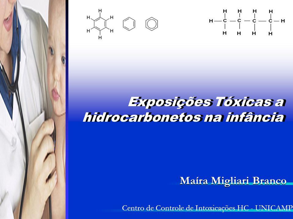 Exposições Tóxicas a hidrocarbonetos na infância Maíra Migliari Branco Centro de Controle de Intoxicações HC - UNICAMP