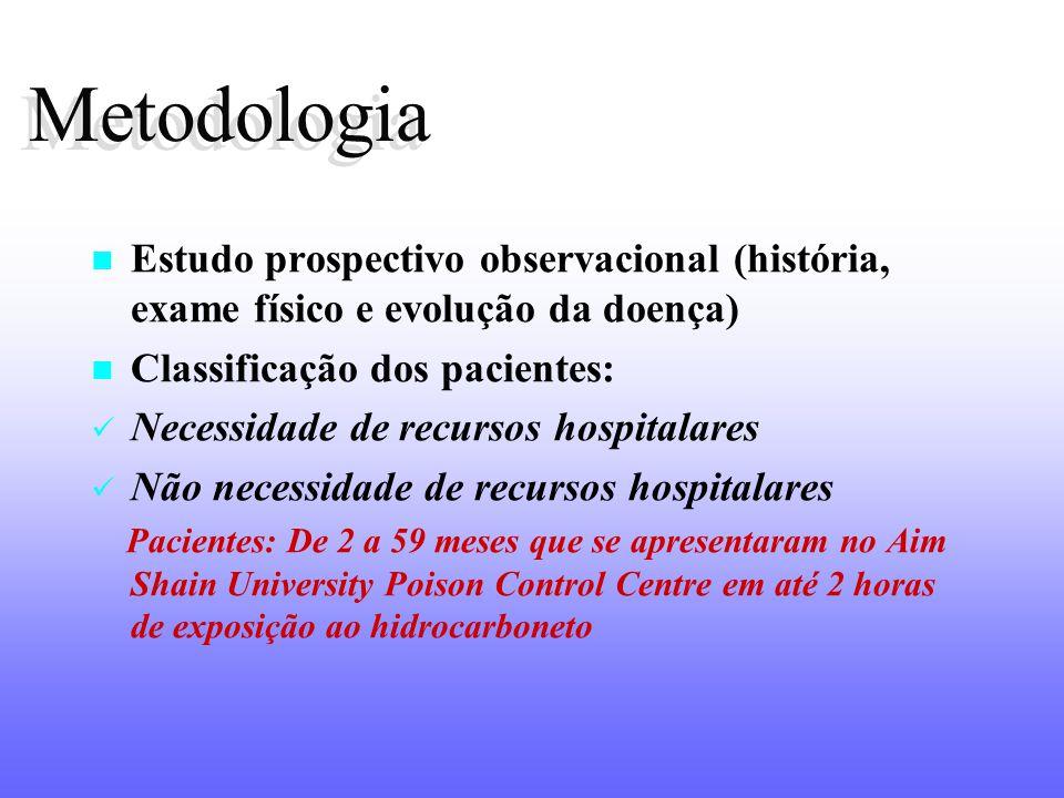 Metodologia Estudo prospectivo observacional (história, exame físico e evolução da doença) Classificação dos pacientes: Necessidade de recursos hospit