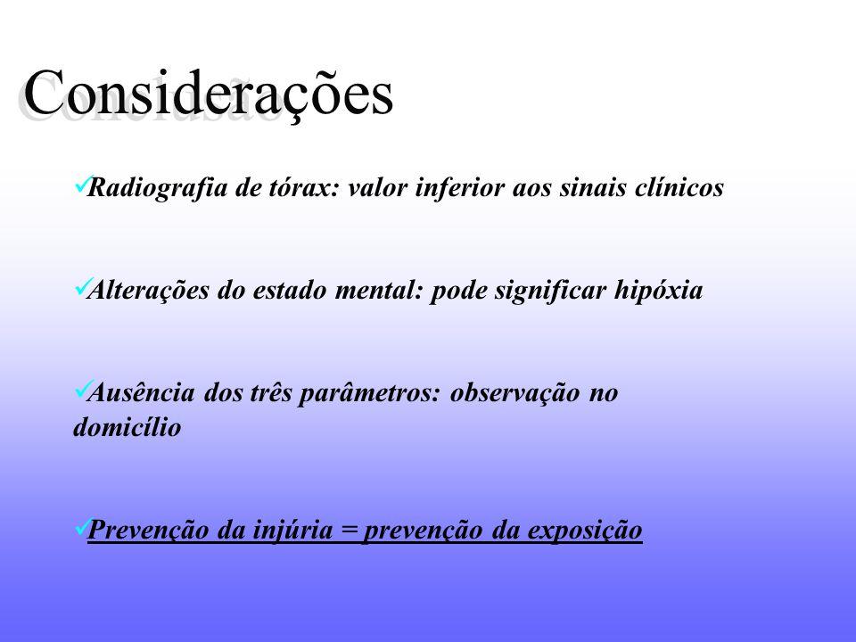 Conclusão Considerações Radiografia de tórax: valor inferior aos sinais clínicos Alterações do estado mental: pode significar hipóxia Ausência dos trê