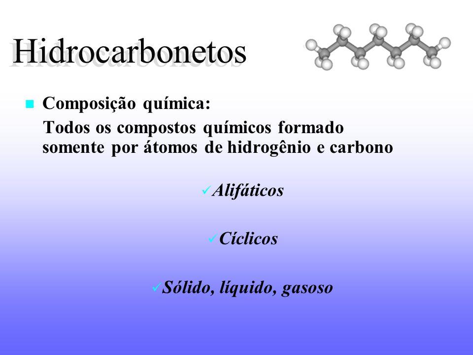 Hidrocarbonetos Composição química: Todos os compostos químicos formado somente por átomos de hidrogênio e carbono Hidrocarbonetos Alifáticos Cíclicos