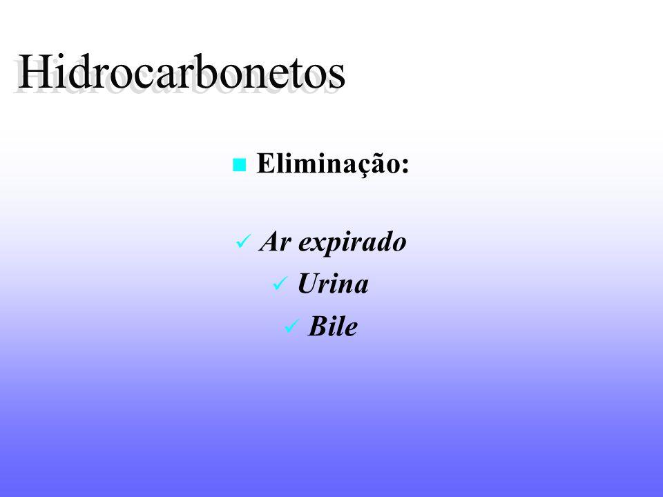 Hidrocarbonetos Eliminação: Eliminação: Ar expirado Urina Bile