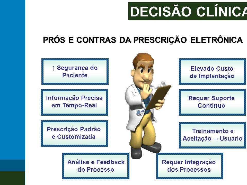 DECISÃO CLÍNICA ↑ Segurança do Paciente Prescrição Padrão e Customizada Informação Precisa em Tempo-Real Análise e Feedback do Processo Elevado Custo