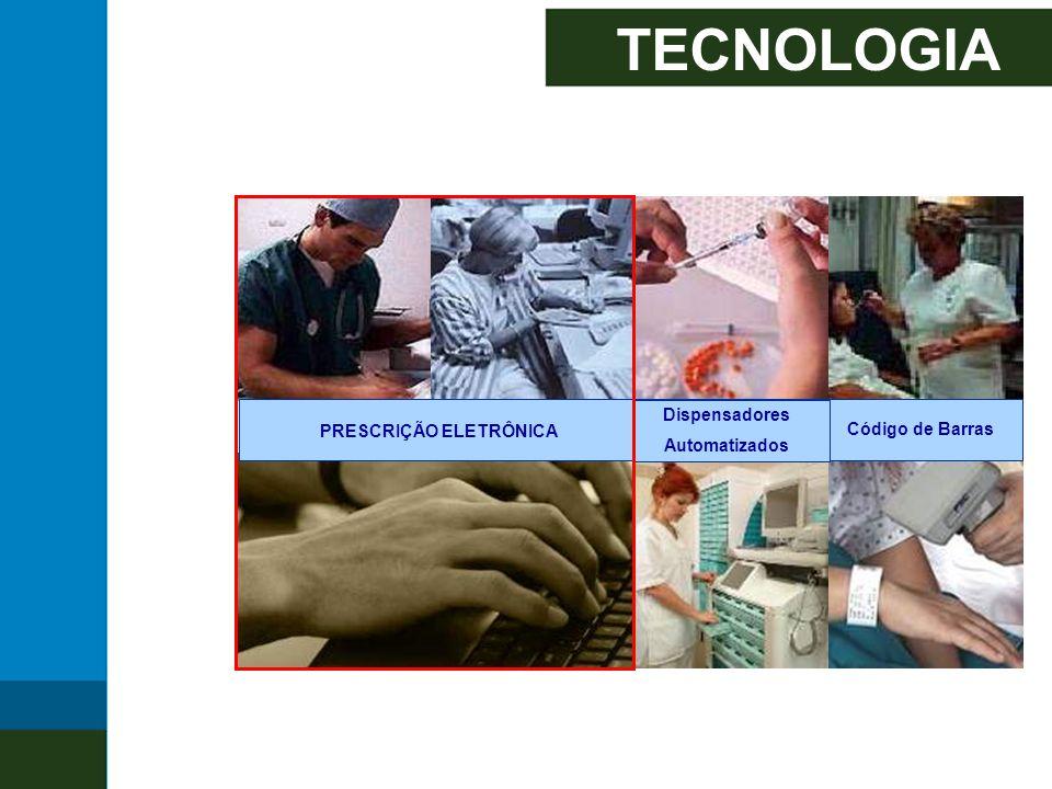 TECNOLOGIA PRESCRIÇÃO ELETRÔNICA Código de Barras Dispensadores Automatizados