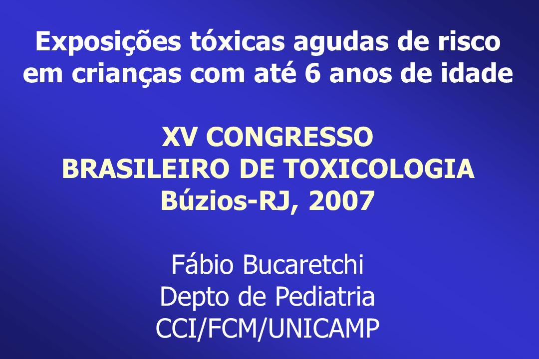 Exposições tóxicas agudas de risco em crianças com até 6 anos de idade XV CONGRESSO BRASILEIRO DE TOXICOLOGIA Búzios-RJ, 2007 Fábio Bucaretchi Depto d