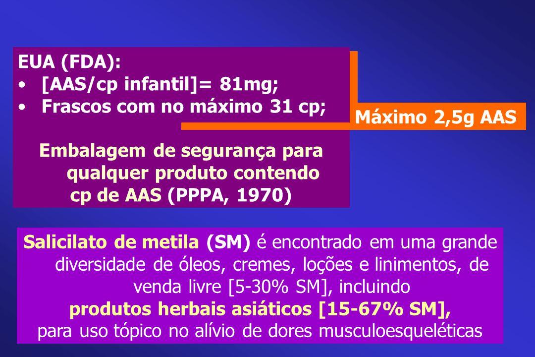 EUA (FDA): [AAS/cp infantil]= 81mg; Frascos com no máximo 31 cp; Embalagem de segurança para qualquer produto contendo cp de AAS (PPPA, 1970) Máximo 2