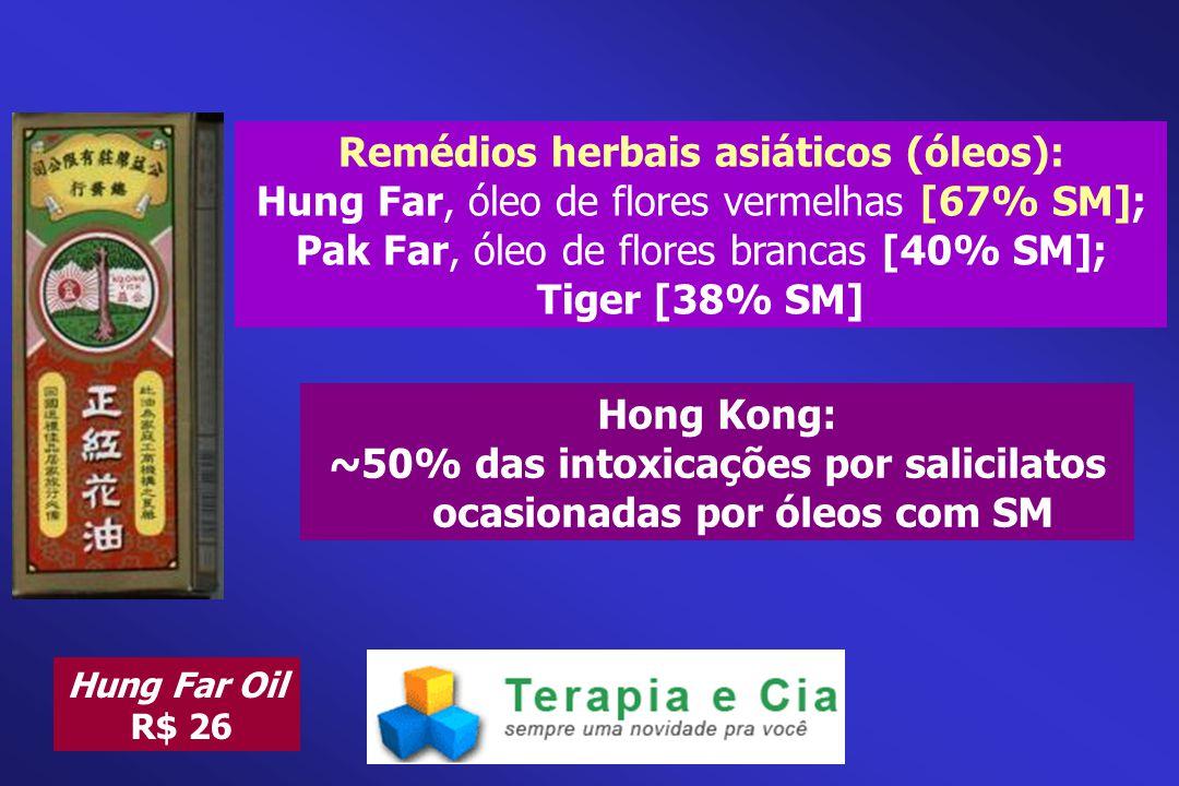 Remédios herbais asiáticos (óleos): Hung Far, óleo de flores vermelhas [67% SM]; Pak Far, óleo de flores brancas [40% SM]; Tiger [38% SM] Hung Far Oil