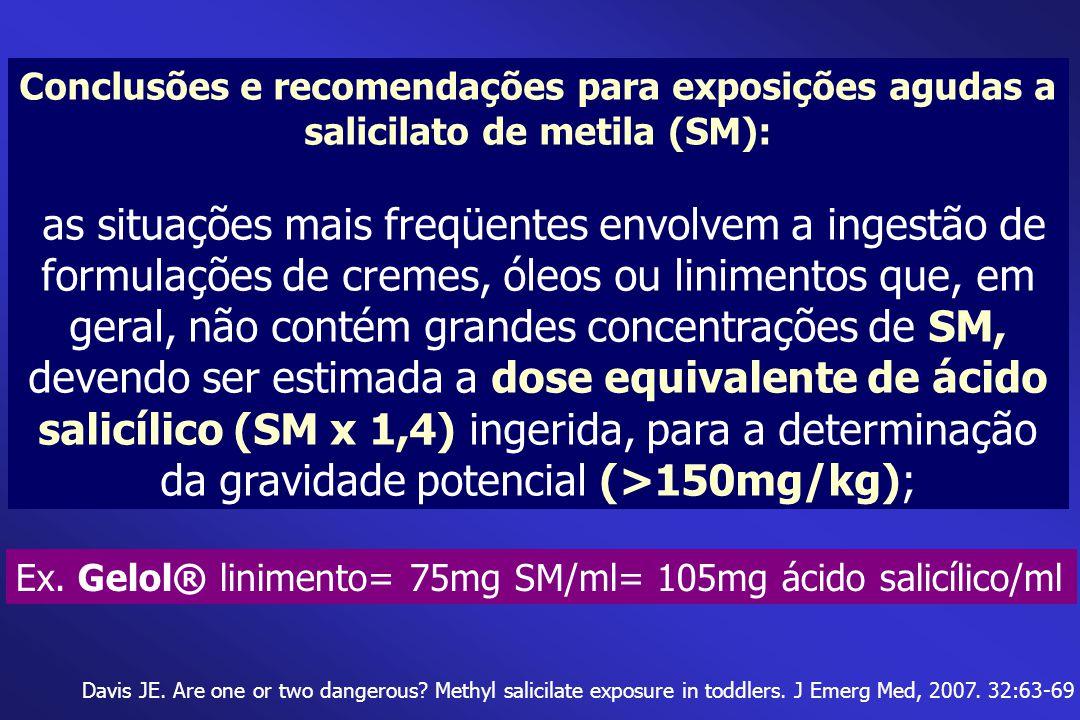 Conclusões e recomendações para exposições agudas a salicilato de metila (SM): as situações mais freqüentes envolvem a ingestão de formulações de crem