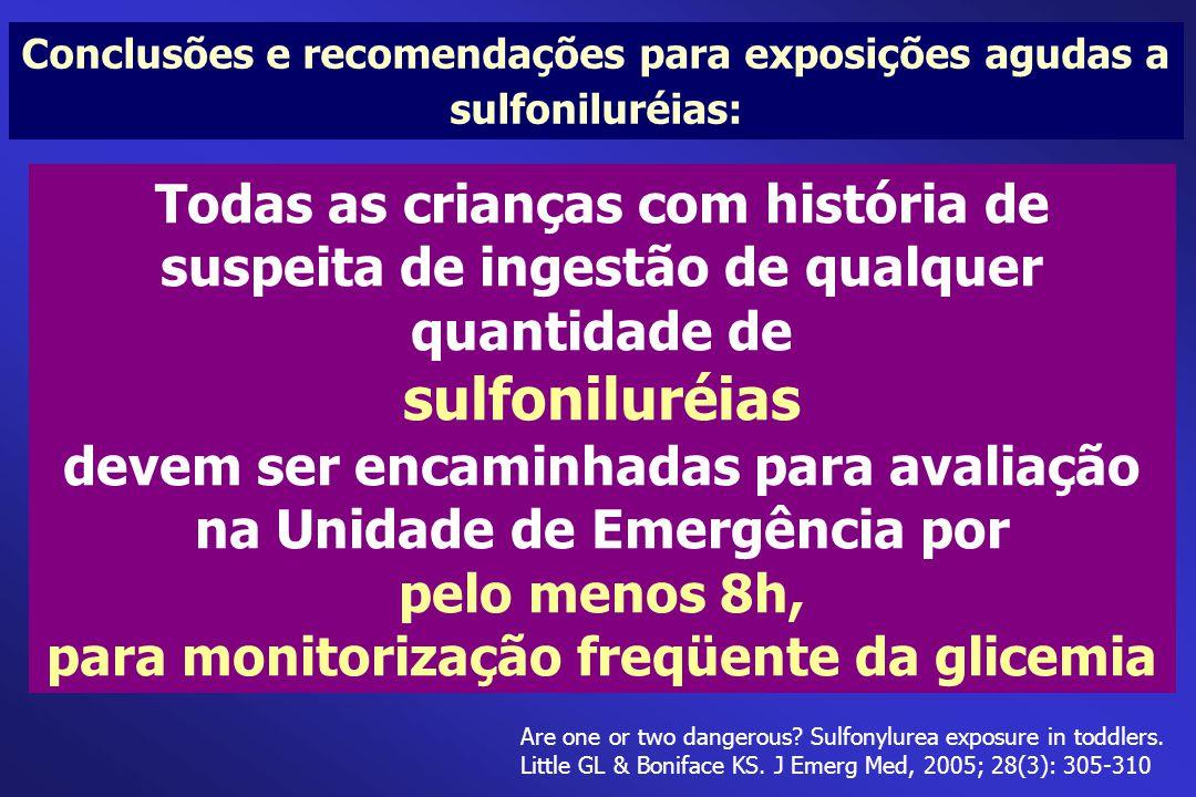 Conclusões e recomendações para exposições agudas a sulfoniluréias: Todas as crianças com história de suspeita de ingestão de qualquer quantidade de s