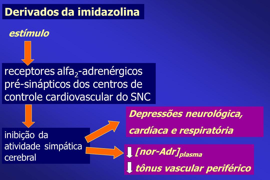 Derivados da imidazolina receptores alfa 2 -adrenérgicos pré-sinápticos dos centros de controle cardiovascular do SNC estímulo Depressões neurológica,