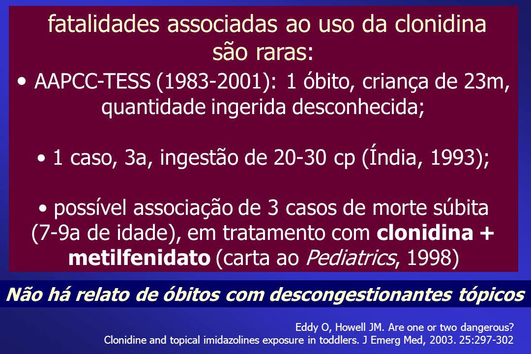 fatalidades associadas ao uso da clonidina são raras: AAPCC-TESS (1983-2001): 1 óbito, criança de 23m, quantidade ingerida desconhecida; 1 caso, 3a, i