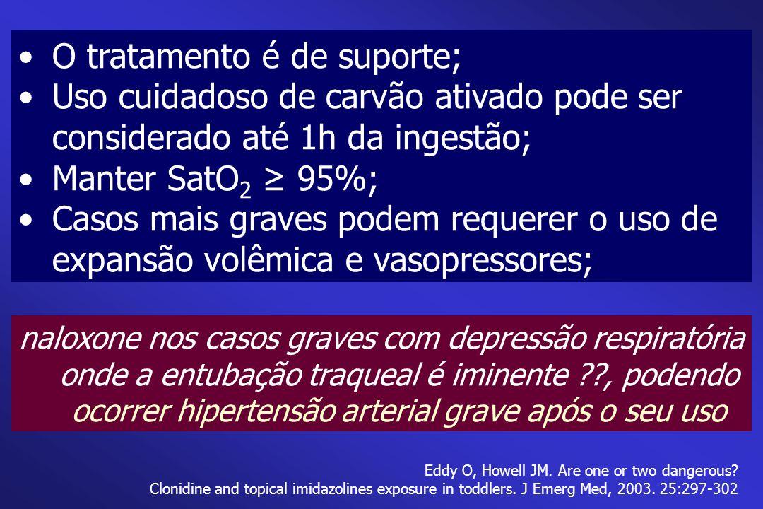 O tratamento é de suporte; Uso cuidadoso de carvão ativado pode ser considerado até 1h da ingestão; Manter SatO 2 ≥ 95%; Casos mais graves podem reque
