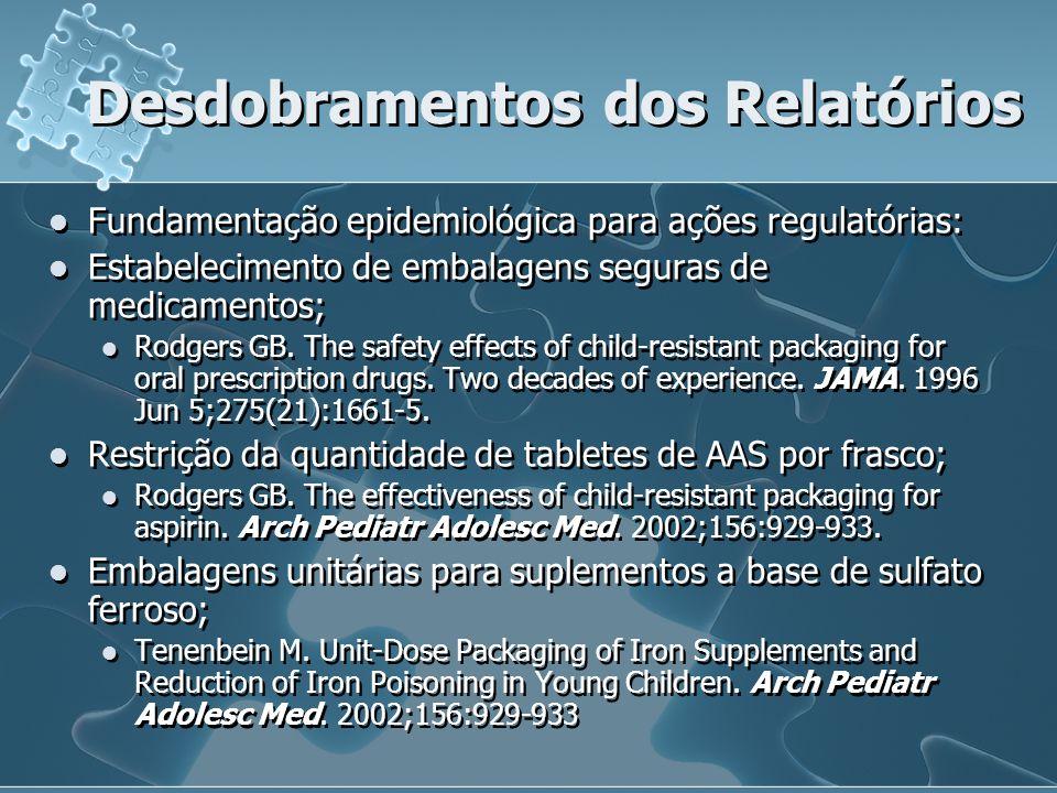 Fundamentação epidemiológica para ações regulatórias: Estabelecimento de embalagens seguras de medicamentos; Rodgers GB. The safety effects of child-r