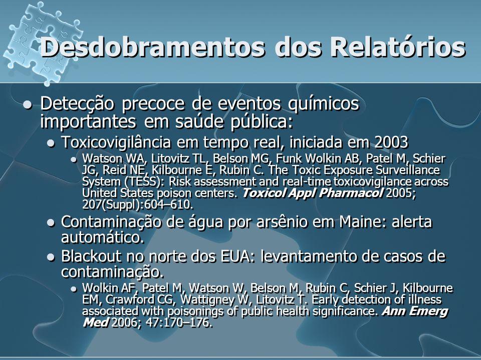 Detecção precoce de eventos químicos importantes em saúde pública: Toxicovigilância em tempo real, iniciada em 2003 Watson WA, Litovitz TL, Belson MG,