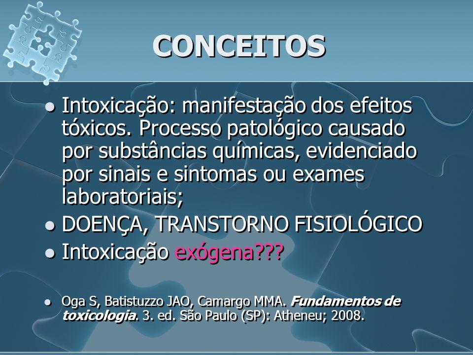 CONCEITOS Intoxicação: manifestação dos efeitos tóxicos. Processo patológico causado por substâncias químicas, evidenciado por sinais e sintomas ou ex