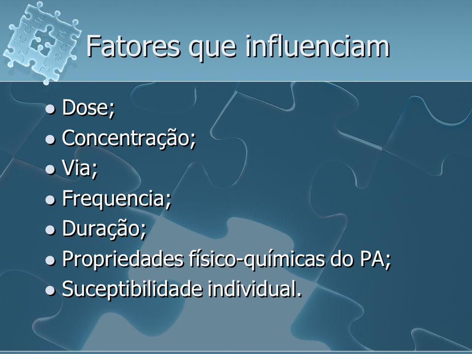 Fatores que influenciam Dose; Concentração; Via; Frequencia; Duração; Propriedades físico-químicas do PA; Suceptibilidade individual. Dose; Concentraç