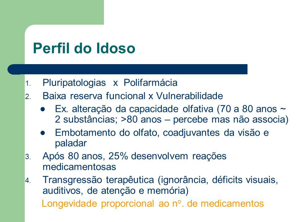 Perfil do Idoso 1.Pluripatologias x Polifarmácia 2.