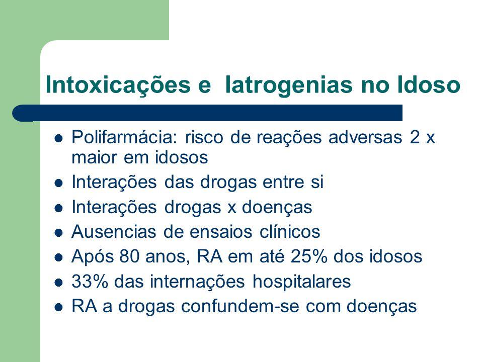 Intoxicações e Iatrogenias no Idoso Polifarmácia: risco de reações adversas 2 x maior em idosos Interações das drogas entre si Interações drogas x doe