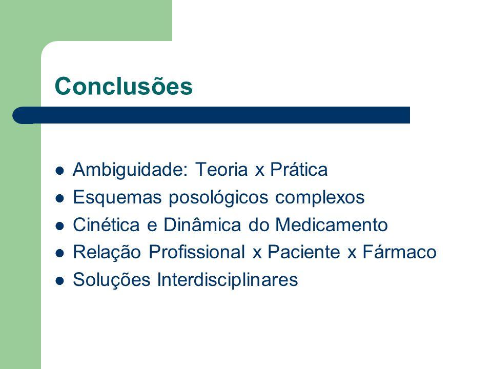 Conclusões Ambiguidade: Teoria x Prática Esquemas posológicos complexos Cinética e Dinâmica do Medicamento Relação Profissional x Paciente x Fármaco Soluções Interdisciplinares