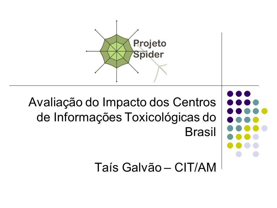 Avaliação do Impacto dos Centros de Informações Toxicológicas do Brasil Taís Galvão – CIT/AM