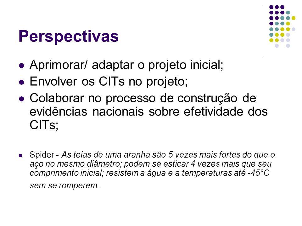 Perspectivas Aprimorar/ adaptar o projeto inicial; Envolver os CITs no projeto; Colaborar no processo de construção de evidências nacionais sobre efet