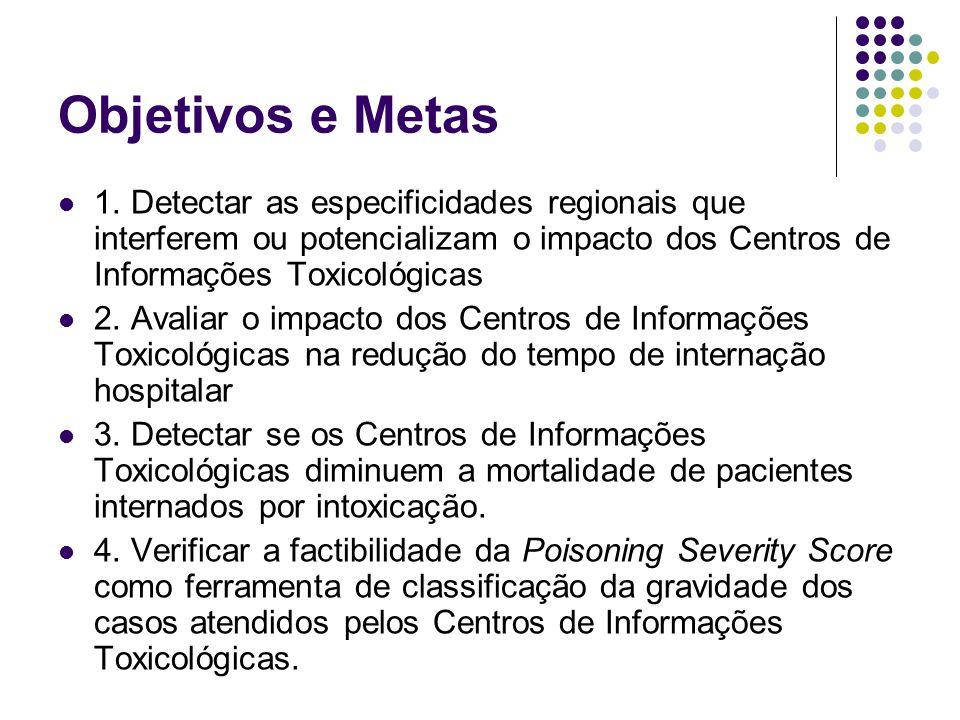 Objetivos e Metas 1. Detectar as especificidades regionais que interferem ou potencializam o impacto dos Centros de Informações Toxicológicas 2. Avali