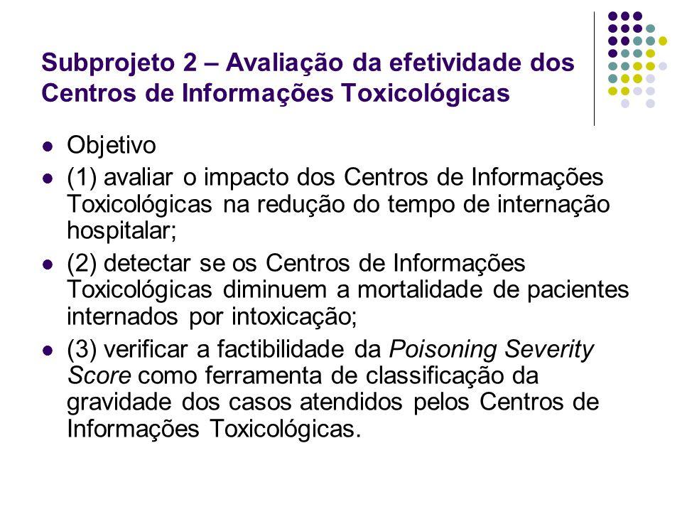 Subprojeto 2 – Avaliação da efetividade dos Centros de Informações Toxicológicas Métodos Identificação de PS mais representativos nas cidades dos CITs participantes; Coleta de dados dos pacientes internados; Análise da gravidade; Análises estatísticas.
