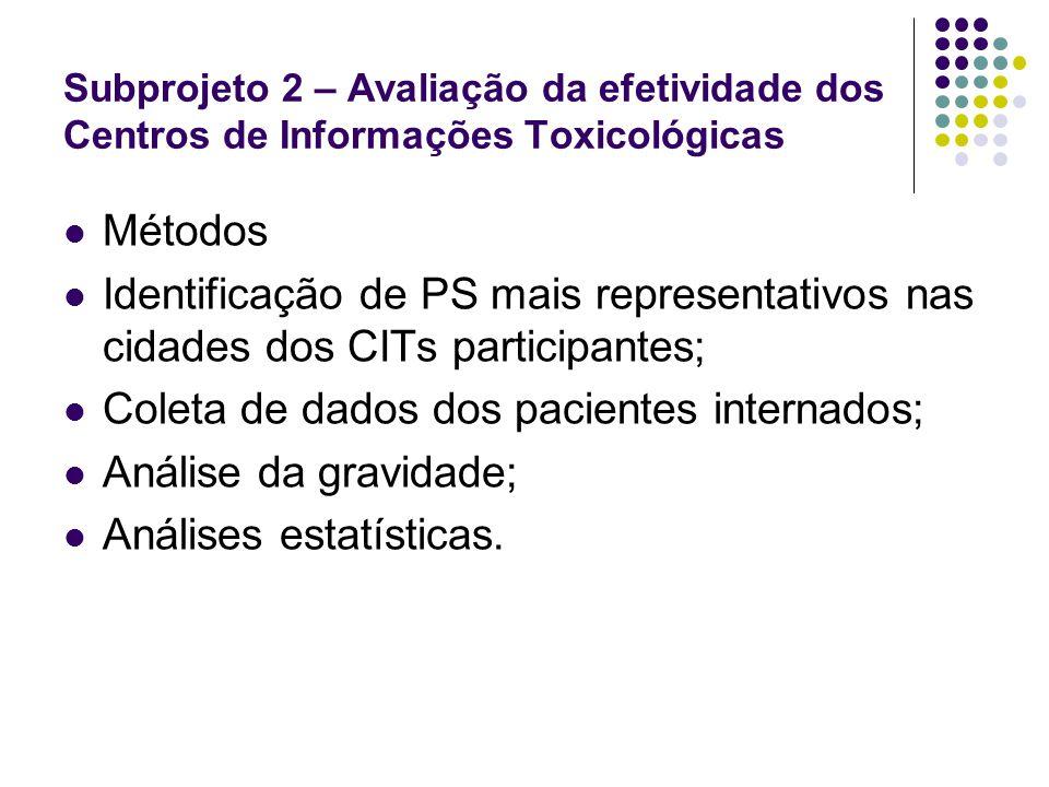Subprojeto 2 – Avaliação da efetividade dos Centros de Informações Toxicológicas Métodos Identificação de PS mais representativos nas cidades dos CITs