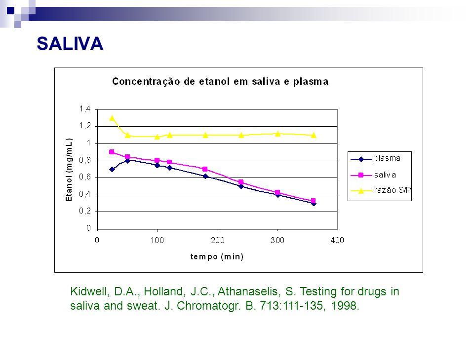 SALIVA Kidwell, D.A., Holland, J.C., Athanaselis, S.