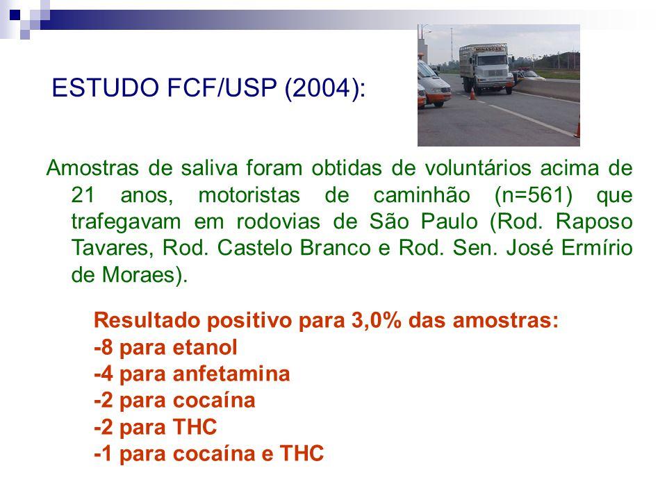 ESTUDO FCF/USP (2004): Amostras de saliva foram obtidas de voluntários acima de 21 anos, motoristas de caminhão (n=561) que trafegavam em rodovias de São Paulo (Rod.
