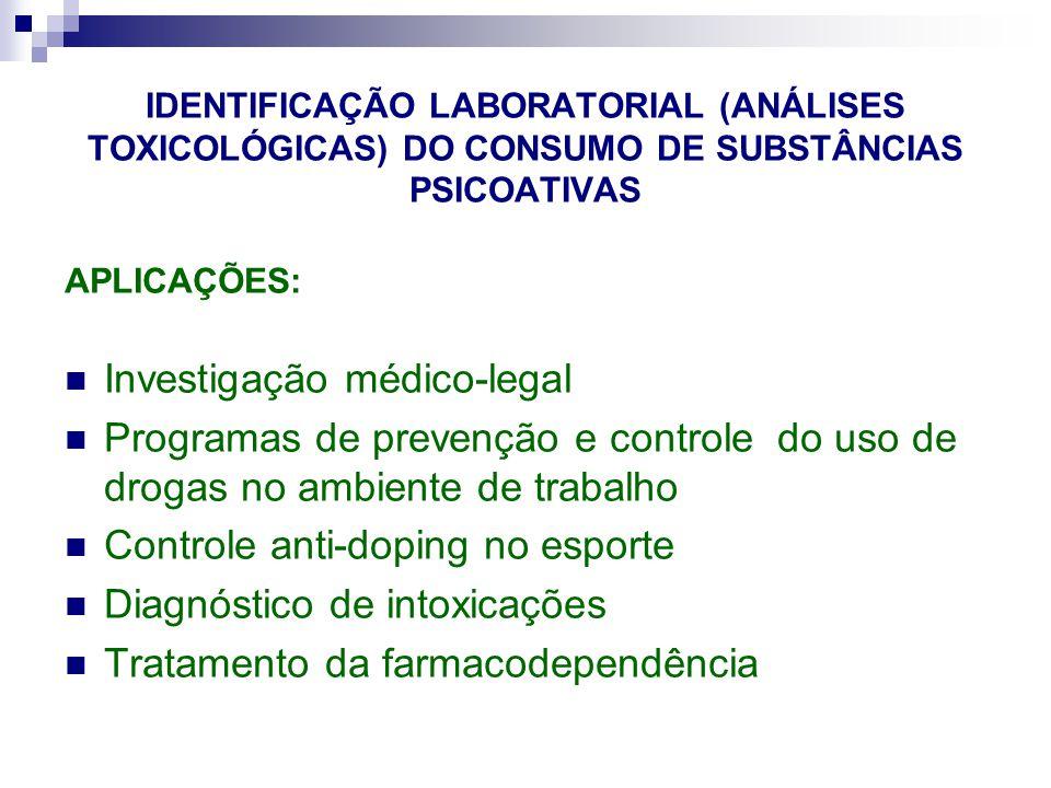 IDENTIFICAÇÃO LABORATORIAL (ANÁLISES TOXICOLÓGICAS) DO CONSUMO DE SUBSTÂNCIAS PSICOATIVAS APLICAÇÕES: Investigação médico-legal Programas de prevenção e controle do uso de drogas no ambiente de trabalho Controle anti-doping no esporte Diagnóstico de intoxicações Tratamento da farmacodependência