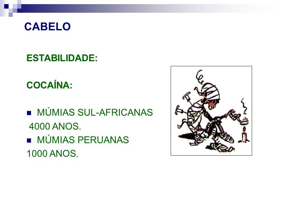 CABELO ESTABILIDADE: COCAÍNA: MÚMIAS SUL-AFRICANAS 4000 ANOS. MÚMIAS PERUANAS 1000 ANOS.