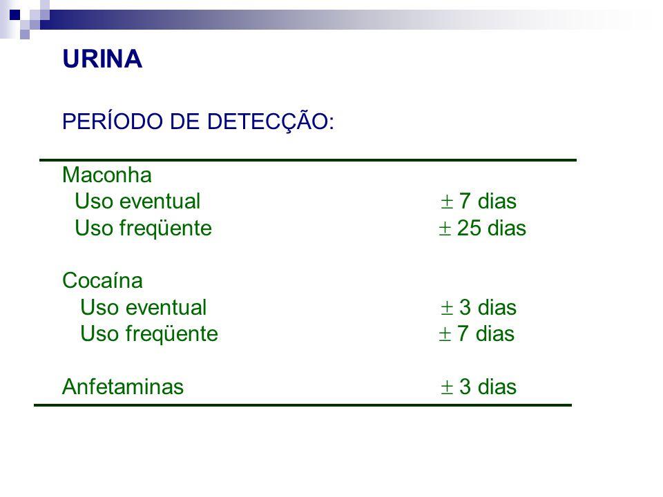 URINA PERÍODO DE DETECÇÃO: Maconha Uso eventual  7 dias Uso freqüente  25 dias Cocaína Uso eventual  3 dias Uso freqüente  7 dias Anfetaminas  3