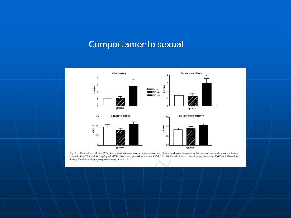 Comportamento sexual