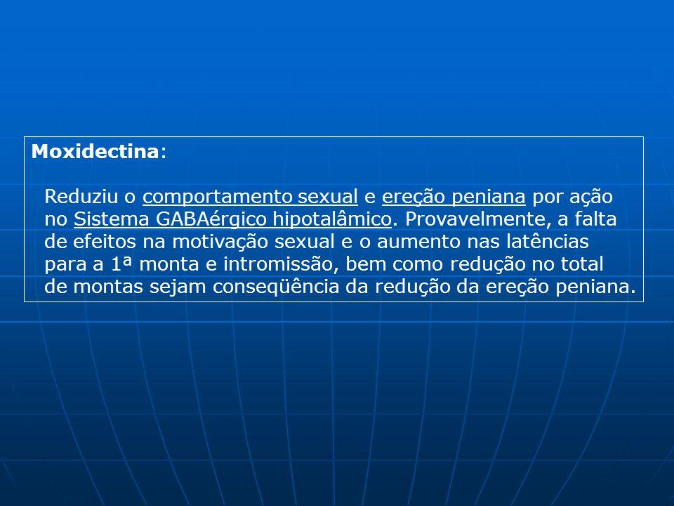 Moxidectina: Reduziu o comportamento sexual e ereção peniana por ação no Sistema GABAérgico hipotalâmico. Provavelmente, a falta de efeitos na motivaç