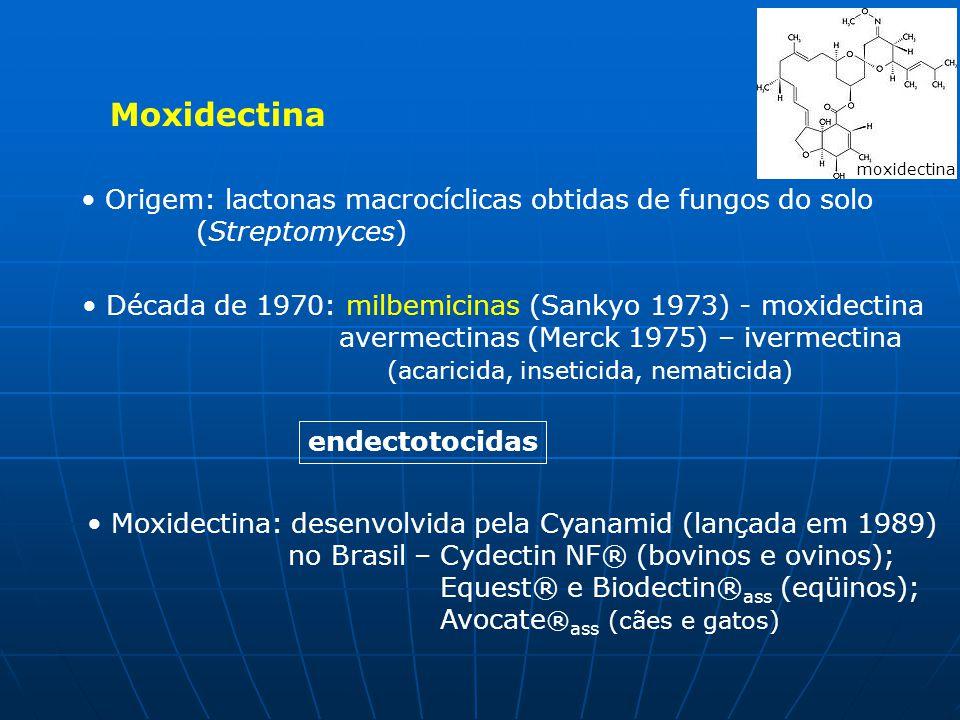 Moxidectina Década de 1970: milbemicinas (Sankyo 1973) - moxidectina avermectinas (Merck 1975) – ivermectina (acaricida, inseticida, nematicida) endec