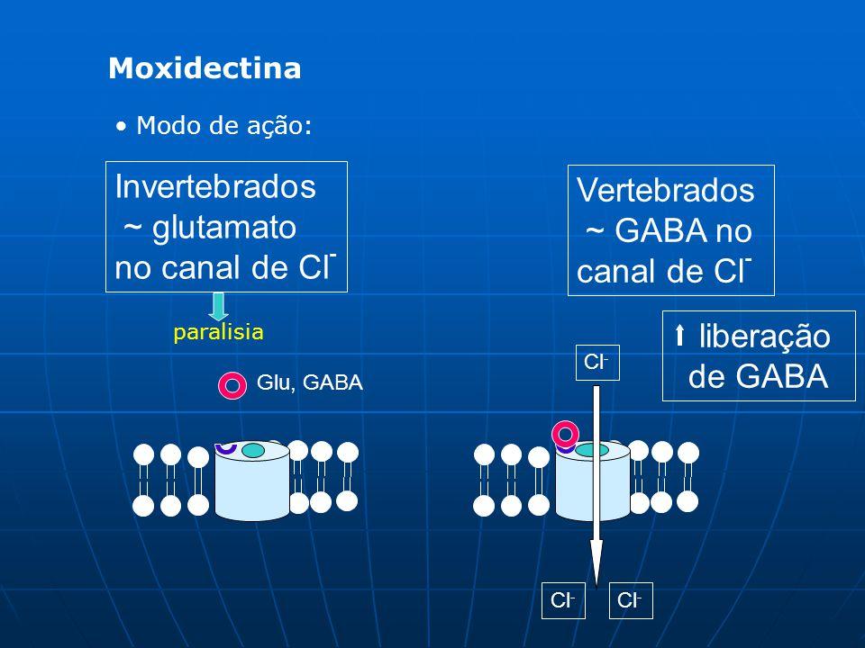 Moxidectina Modo de ação: Invertebrados ~ glutamato no canal de Cl - Cl - Glu, GABA Vertebrados ~ GABA no canal de Cl - liberação de GABA paralisia
