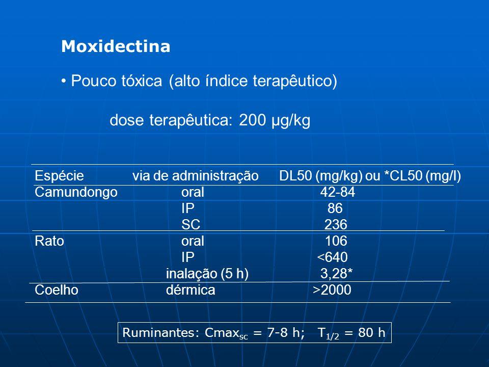 Pouco tóxica (alto índice terapêutico) dose terapêutica: 200 µg/kg Moxidectina Espécievia de administraçãoDL50 (mg/kg) ou *CL50 (mg/l) Camundongooral