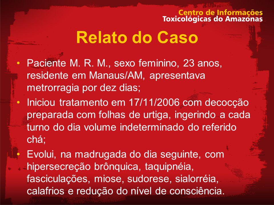 Relato do Caso Paciente M. R. M., sexo feminino, 23 anos, residente em Manaus/AM, apresentava metrorragia por dez dias; Iniciou tratamento em 17/11/20